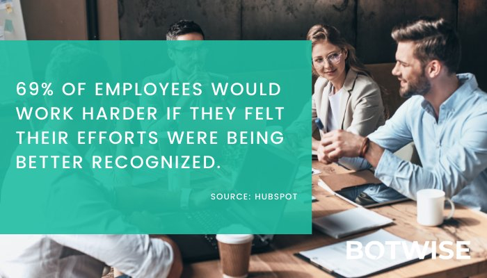 69% of employees would work harder if their efforts were appreciated